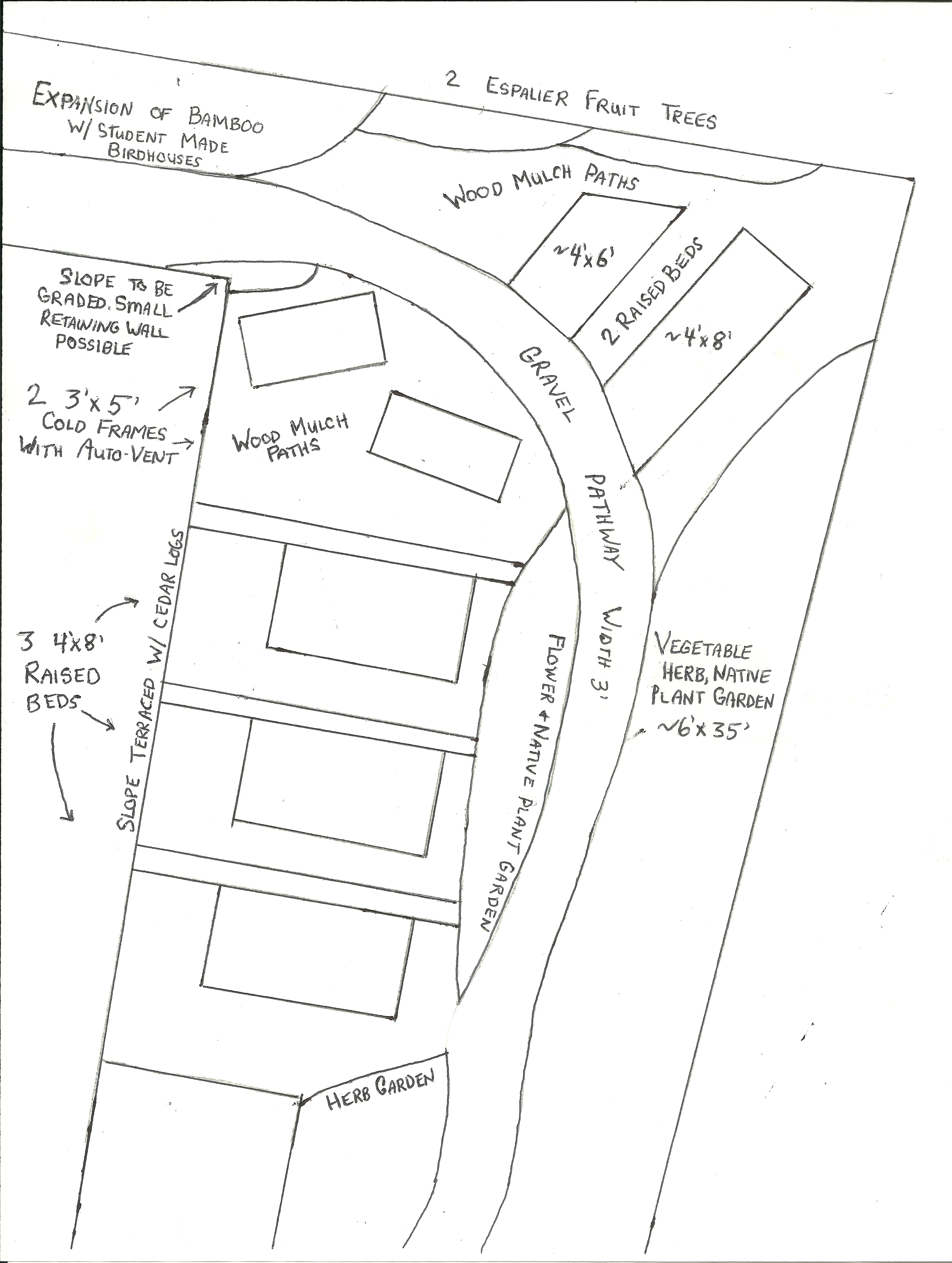 School garden design drawing - School Garden Design University City Mo